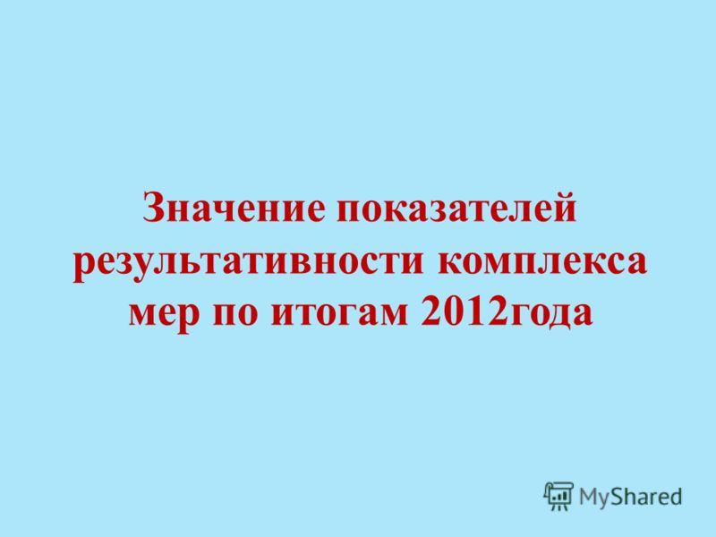 Значение показателей результативности комплекса мер по итогам 2012года