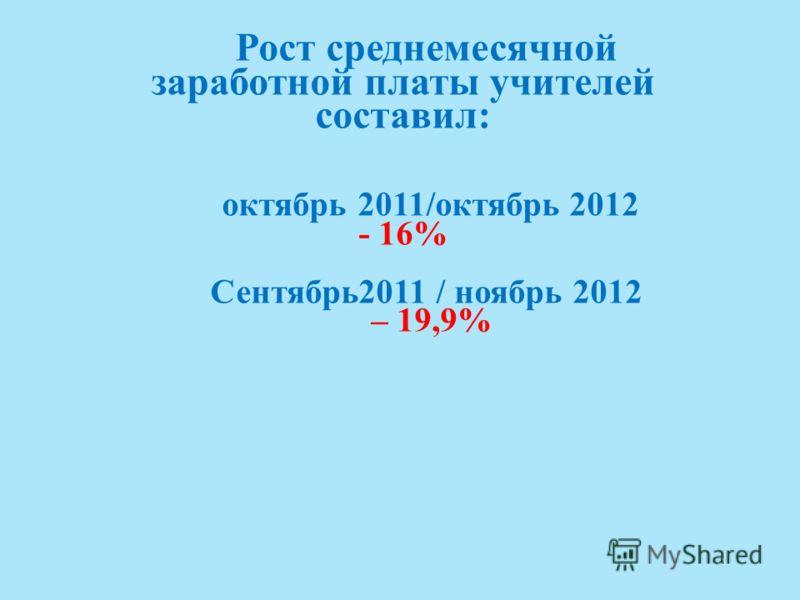 Рост среднемесячной заработной платы учителей составил: октябрь 2011/октябрь 2012 - 16% Сентябрь2011 / ноябрь 2012 – 19,9%