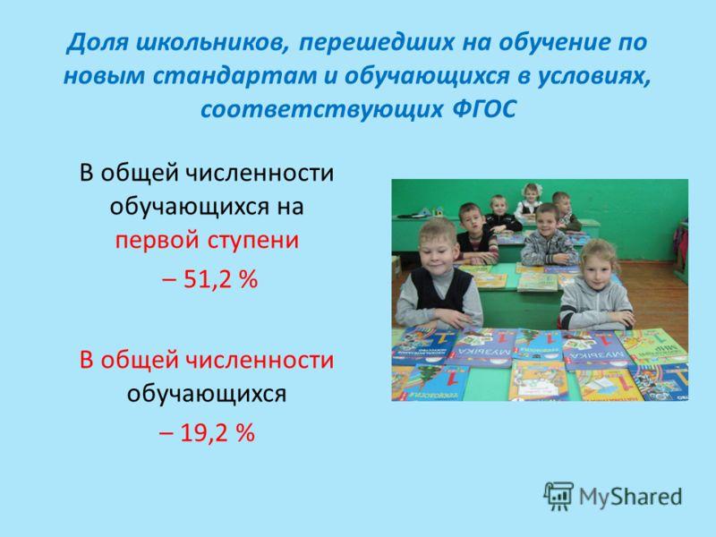 Доля школьников, перешедших на обучение по новым стандартам и обучающихся в условиях, соответствующих ФГОС В общей численности обучающихся на первой ступени – 51,2 % В общей численности обучающихся – 19,2 %