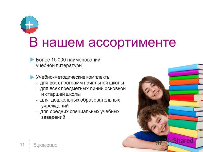 В нашем ассортименте Более 15 000 наименований учебной литературы Учебно-методические комплекты - для всех программ начальной школы - для всех предметных линий основной и старшей школы - для дошкольных образовательных учреждений - для средних специал