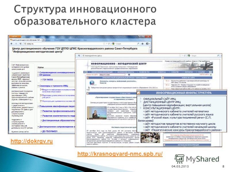 http://dokrgv.ru http://krasnogvard-nmc.spb.ru/ 804.03.2013