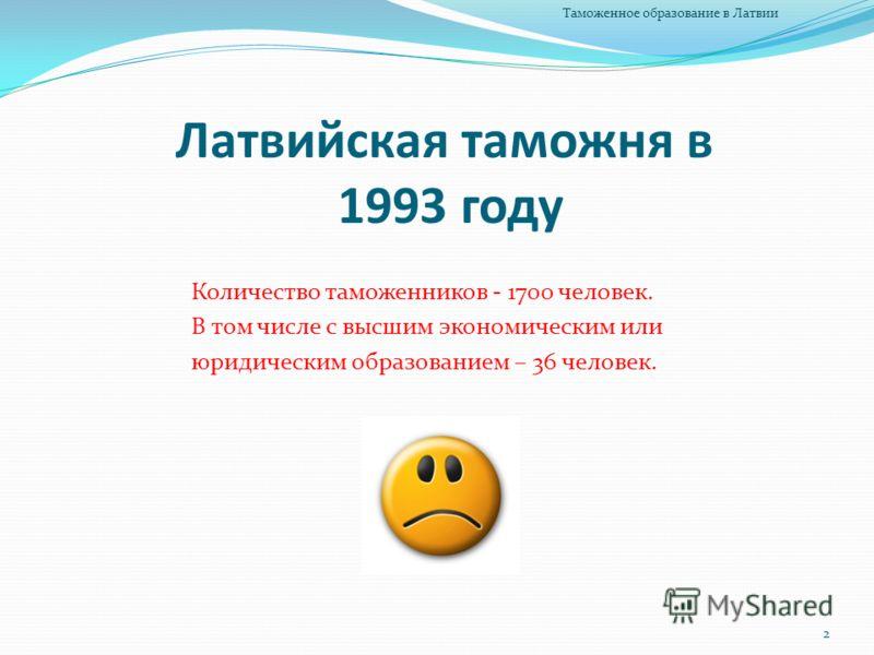 Латвийская таможня в 1993 году Количество таможенников - 1700 человек. В том числе с высшим экономическим или юридическим образованием – 36 человек. 2 Таможенное образование в Латвии