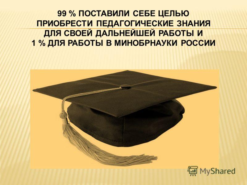 99 % ПОСТАВИЛИ СЕБЕ ЦЕЛЬЮ ПРИОБРЕСТИ ПЕДАГОГИЧЕСКИЕ ЗНАНИЯ ДЛЯ СВОЕЙ ДАЛЬНЕЙШЕЙ РАБОТЫ И 1 % ДЛЯ РАБОТЫ В МИНОБРНАУКИ РОССИИ