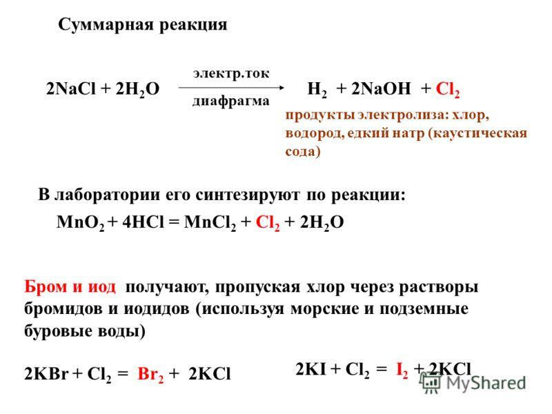 2NaCl + 2H 2 O H 2 + 2NaOH + Cl 2 Cуммарная реакция электр.ток диафрагма продукты электролиза: хлор, водород, едкий натр (каустическая сода) В лаборатории его синтезируют по реакции: МnO 2 + 4HCl = MnCl 2 + Cl 2 + 2H 2 O Бром и иод получают, пропуска
