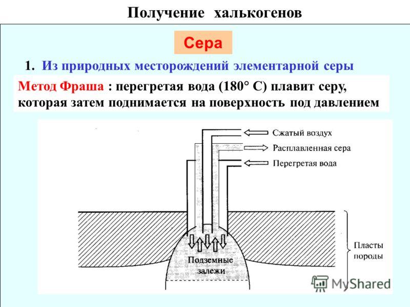 1. Из природных месторождений элементарной серы Сера Метод Фраша : перегретая вода (180 С) плавит серу, которая затем поднимается на поверхность под давлением Получение халькогенов