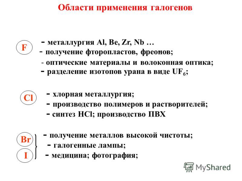 Области применения галогенов - металлургия Al, Be, Zr, Nb … - получение фторопластов, фреонов; - оптические материалы и волоконная оптика; - разделение изотопов урана в виде UF 6 ; - хлорная металлургия; - производство полимеров и растворителей; - си