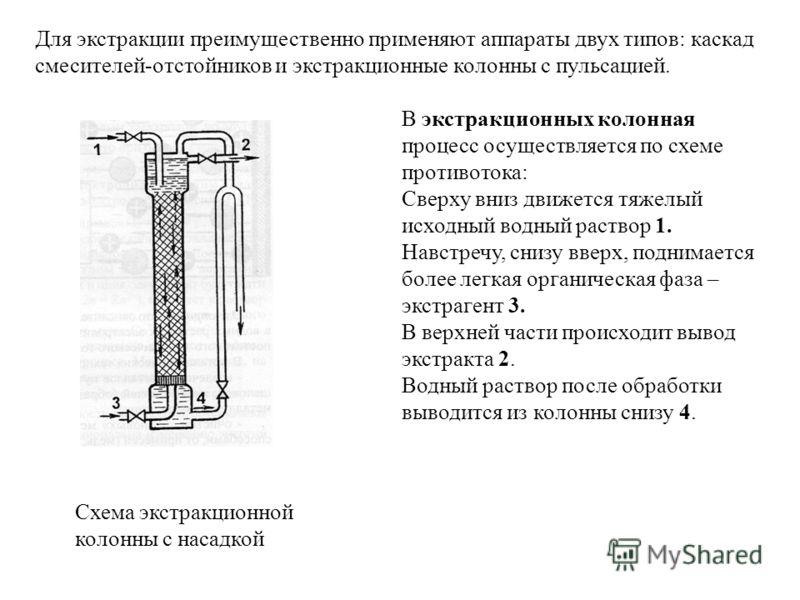 Для экстракции преимущественно применяют аппараты двух типов: каскад смесителей-отстойников и экстракционные колонны с пульсацией. Cхема экстракционной колонны с насадкой В экстракционных колонная процесс осуществляется по схеме противотока: Cверху в