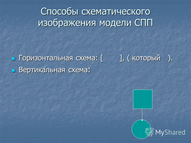Способы схематического изображения модели СПП Горизонтальная схема: [ ], ( который ). Горизонтальная схема: [ ], ( который ). Вертикальная схема : Вертикальная схема :