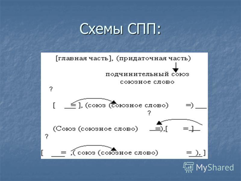 Схемы СПП: