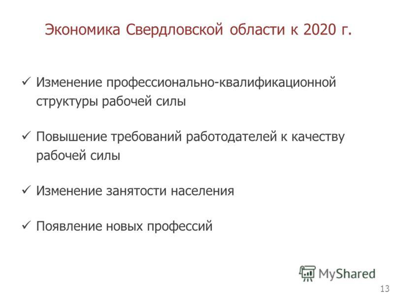 Экономика Свердловской области к 2020 г. 13 Изменение профессионально-квалификационной структуры рабочей силы Повышение требований работодателей к качеству рабочей силы Изменение занятости населения Появление новых профессий