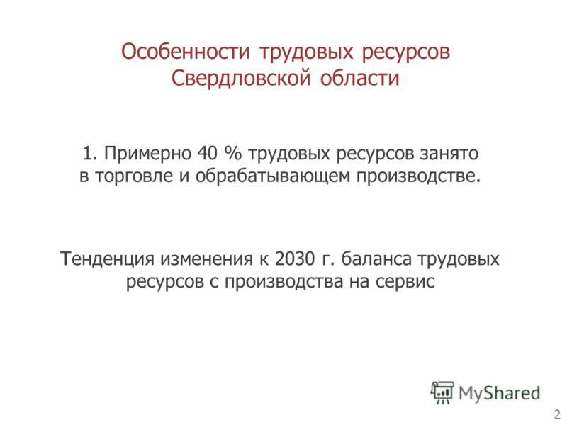 Особенности трудовых ресурсов Свердловской области 2 1. Примерно 40 % трудовых ресурсов занято в торговле и обрабатывающем производстве. Тенденция изменения к 2030 г. баланса трудовых ресурсов с производства на сервис