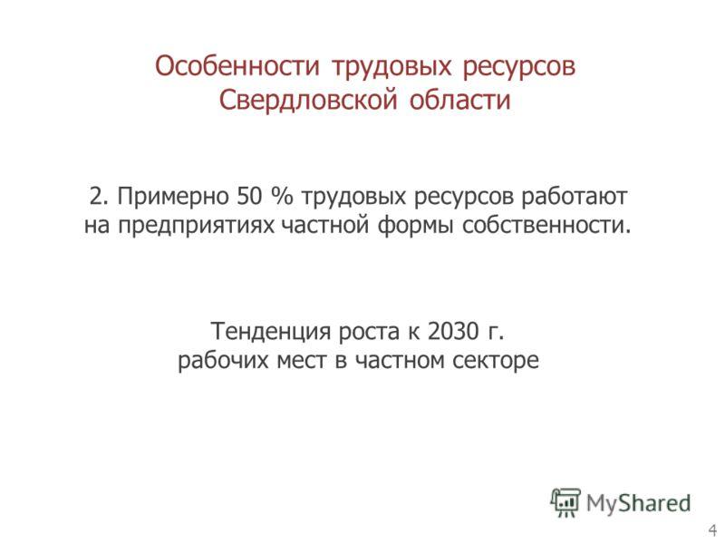 Особенности трудовых ресурсов Свердловской области 4 2. Примерно 50 % трудовых ресурсов работают на предприятиях частной формы собственности. Тенденция роста к 2030 г. рабочих мест в частном секторе