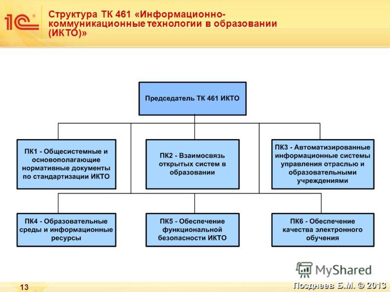 Структура ТК 461 «Информационно- коммуникационные технологии в образовании (ИКТО)» 13 Позднеев Б.М. © 2013