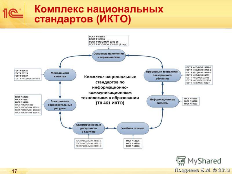 Комплекс национальных стандартов (ИКТО) 17 Позднеев Б.М. © 2013