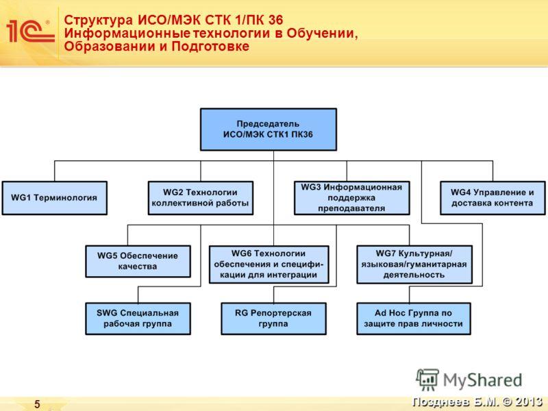 Структура ИСО/МЭК СТК 1/ПК 36 Информационные технологии в Обучении, Образовании и Подготовке 5 Позднеев Б.М. © 2013