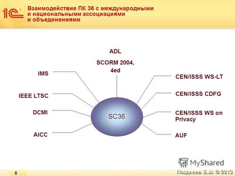 Взаимодействие ПК 36 с международными и национальными ассоциациями и объединениями CEN/ISSS WS-LT SC36 CEN/ISSS CDFG CEN/ISSS WS on Privacy AUF ADL SCORM 2004, 4ed IEEE LTSC IMS DCMI AICC 6 Позднеев Б.М. © 2013