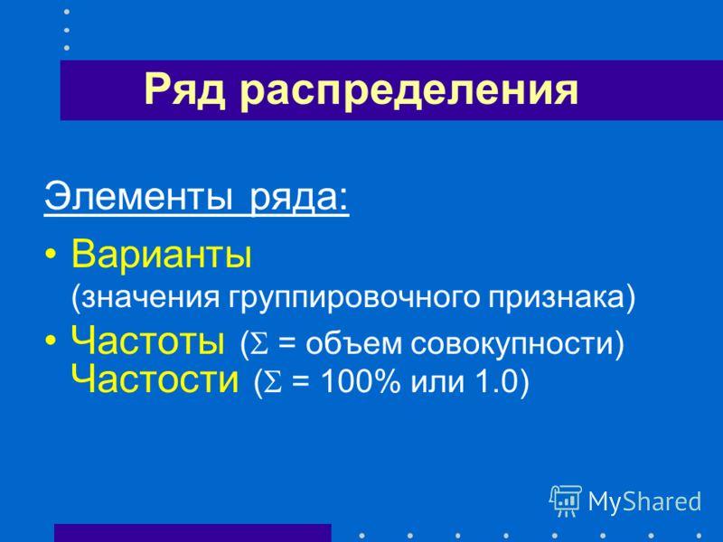 Ряд распределения -По типу группировочного признака: Атрибутивный ряд Вариационный ряд Вариационные ряды: Дискретные ( на дискретных признаках ) Интервальные ( на непрерывных признаках )
