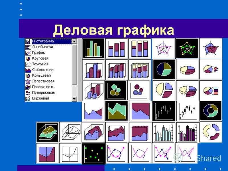 Классификация графиков По способу построения –Диаграммы, статистические карты По виду графических образов –Линейные, плоскостные, пространственные (объемные) По типу решаемых задач –Сравнение, структура, динамика