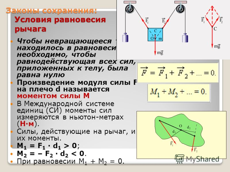 Законы сохранения: Условия равновесия рычага Чтобы невращающееся тело находилось в равновесии, необходимо, чтобы равнодействующая всех сил, приложенных к телу, была равна нулю Произведение модуля силы F на плечо d называется моментом силы M В Междуна