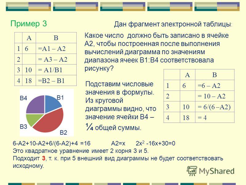 Дан фрагмент электронной таблицы : АВ 16=А1 – А2 2= А3 – А2 310= А1/B1 418=B2 – B1 Какое число должно быть записано в ячейке A2, чтобы построенная после выполнения вычислений диаграмма по значениям диапазона ячеек B1:B4 соответствовала рисунку? АВ 16