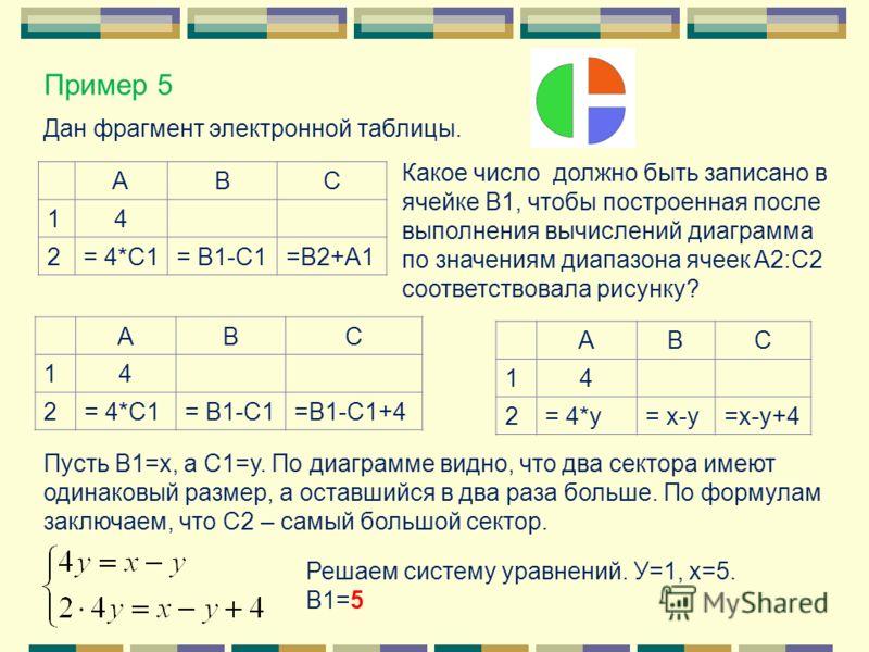 Пример 5 Дан фрагмент электронной таблицы. ABC 14 2= 4*С1= B1-C1=B2+А1 Какое число должно быть записано в ячейке B1, чтобы построенная после выполнения вычислений диаграмма по значениям диапазона ячеек A2:C2 соответствовала рисунку? ABC 14 2= 4*С1= B