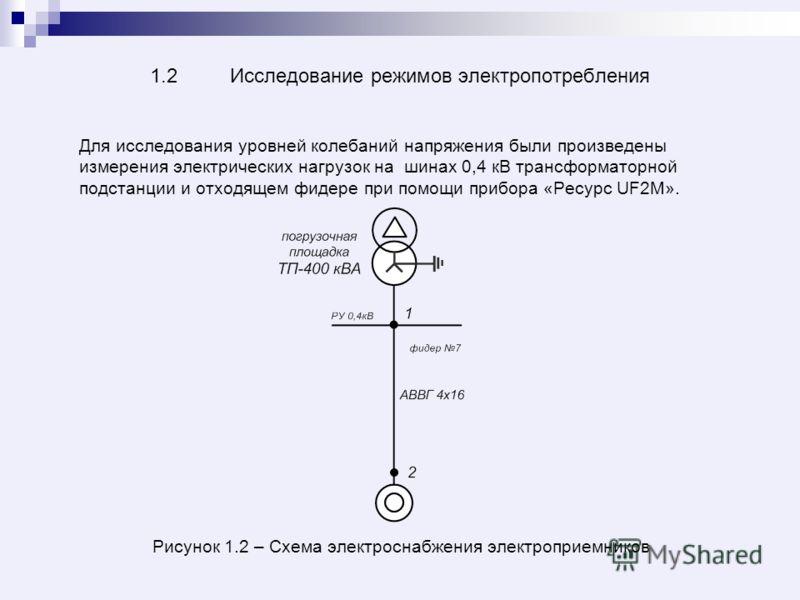 1.2Исследование режимов электропотребления Для исследования уровней колебаний напряжения были произведены измерения электрических нагрузок на шинах 0,4 кВ трансформаторной подстанции и отходящем фидере при помощи прибора «Ресурс UF2М». Рисунок 1.2 –