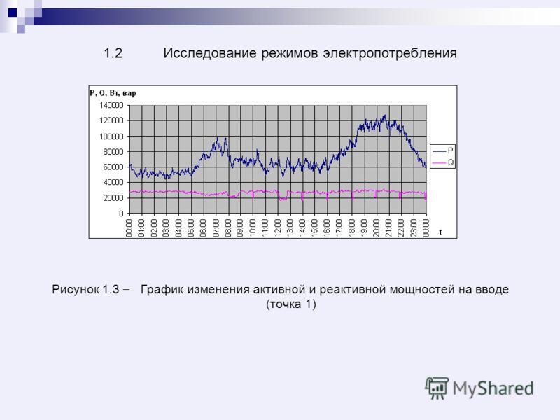 1.2 Исследование режимов электропотребления Рисунок 1.3 – График изменения активной и реактивной мощностей на вводе (точка 1)