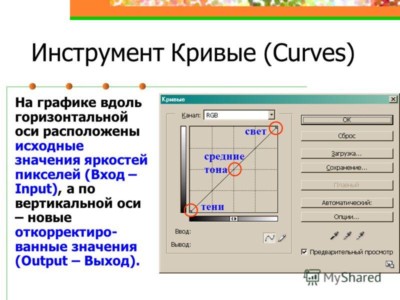Инструмент Кривые (Curves) На графике вдоль горизонтальной оси расположены исходные значения яркостей пикселей (Вход – Input), а по вертикальной оси – новые откорректиро- ванные значения (Output – Выход). тени средние тона свет