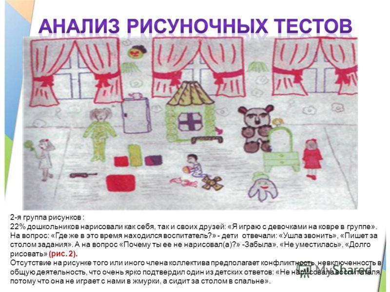 2-я группа рисунков : 22% дошкольников нарисовали как себя, так и своих друзей: «Я играю с девочками на ковре в группе». На вопрос: «Где же в это время находился воспитатель?» - дети отвечали: «Ушла звонить», «Пишет за столом задания». А на вопрос «П