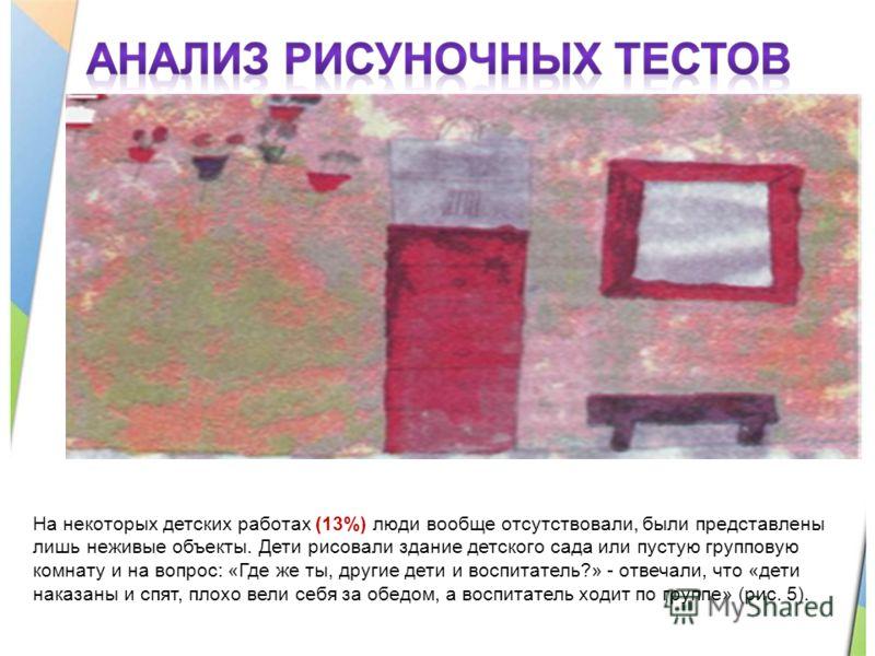 На некоторых детских работах (13%) люди вообще отсутствовали, были представлены лишь неживые объекты. Дети рисовали здание детского сада или пустую групповую комнату и на вопрос: «Где же ты, другие дети и воспитатель?» - отвечали, что «дети наказаны