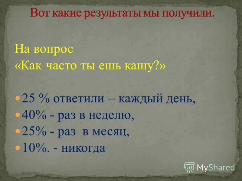 На вопрос «Как часто ты ешь кашу?» 25 % ответили – каждый день, 40% - раз в неделю, 25% - раз в месяц, 10%. - никогда