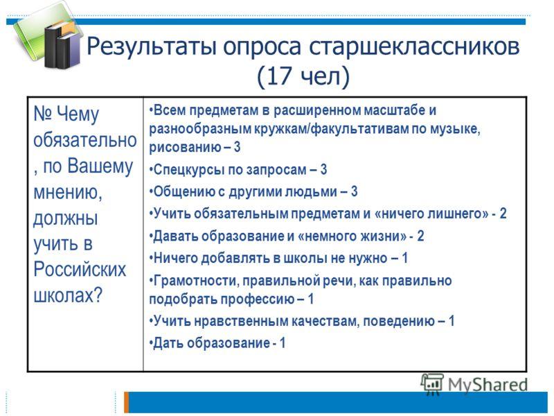Результаты опроса старшеклассников (17 чел) Чему обязательно, по Вашему мнению, должны учить в Российских школах? Всем предметам в расширенном масштабе и разнообразным кружкам/факультативам по музыке, рисованию – 3 Спецкурсы по запросам – 3 Общению с
