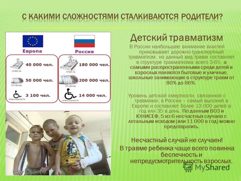 Детский травматизм В России наибольшее внимание властей приковывает дорожно-транспортный травматизм, но данный вид травм составляет в структуре травматизма всего 3-6%, а самыми распространенными среди детей и взрослых являются бытовые и уличные, школ