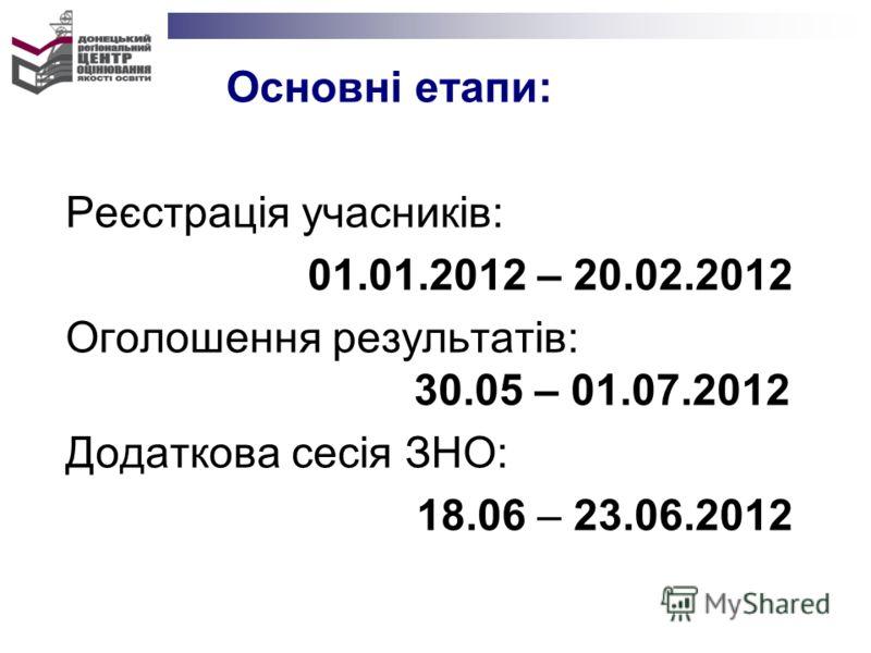 Основні етапи: Реєстрація учасників: 01.01.2012 – 20.02.2012 Оголошення результатів: 30.05 – 01.07.2012 Додаткова сесія ЗНО: 18.06 – 23.06.2012