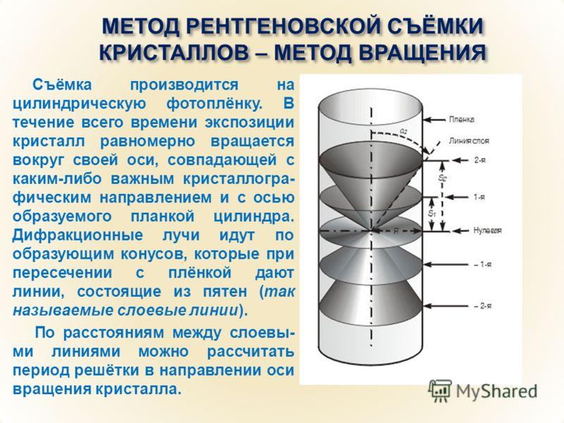 МЕТОД РЕНТГЕНОВСКОЙ СЪЁМКИ КРИСТАЛЛОВ – МЕТОД ВРАЩЕНИЯ Съёмка производится на цилиндрическую фотоплёнку. В течение всего времени экспозиции кристалл равномерно вращается вокруг своей оси, совпадающей с каким-либо важным кристаллогра- фическим направл