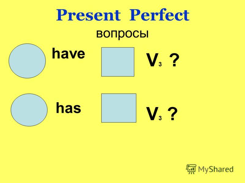 Present Perfect вопросы have has V 3 ?