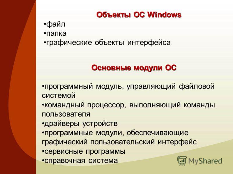 Объекты ОС Windows файл папка графические объекты интерфейса Основные модули ОС программный модуль, управляющий файловой системой командный процессор, выполняющий команды пользователя драйверы устройств программные модули, обеспечивающие графический