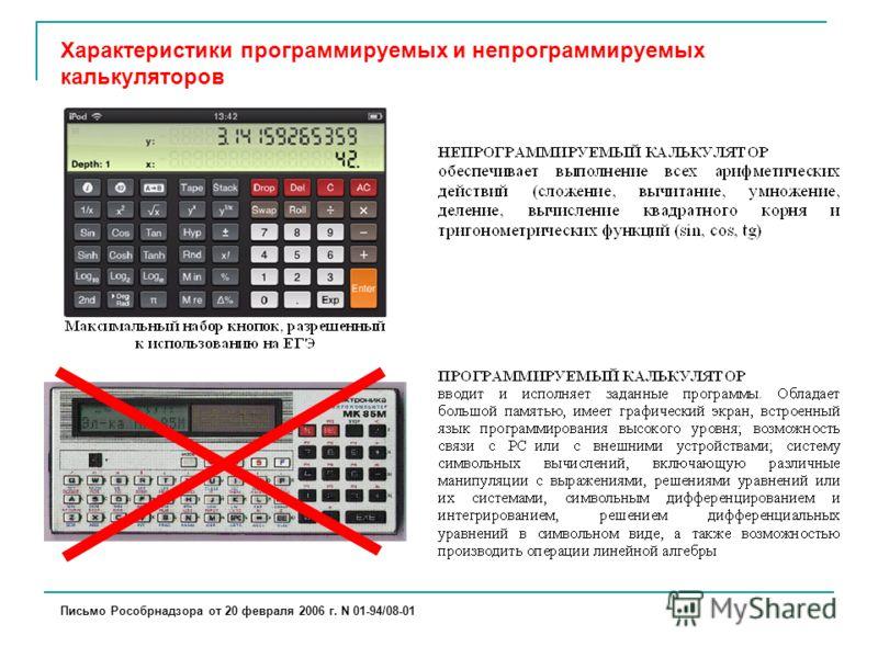 Письмо Рособрнадзора от 20 февраля 2006 г. N 01-94/08-01 Характеристики программируемых и непрограммируемых калькуляторов