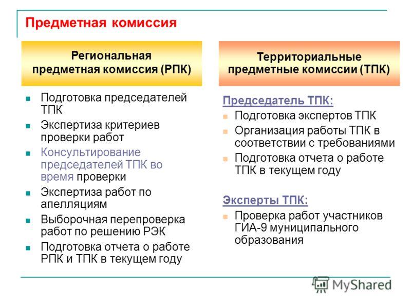 Предметная комиссия Региональная предметная комиссия (РПК) Территориальные предметные комиссии (ТПК) Подготовка председателей ТПК Экспертиза критериев проверки работ Консультирование председателей ТПК во время проверки Экспертиза работ по апелляциям