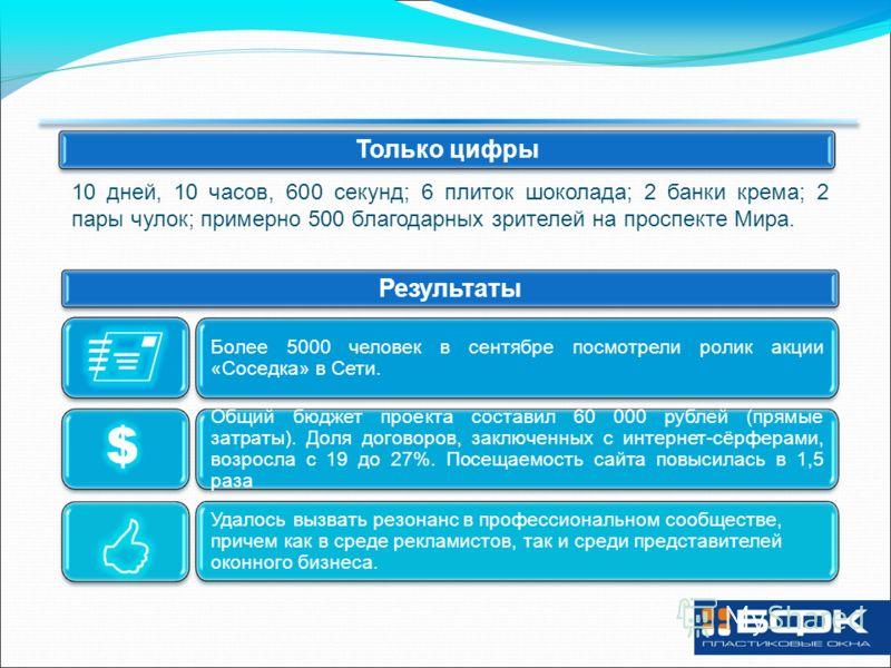 Результаты Более 5000 человек в сентябре посмотрели ролик акции «Соседка» в Сети. Общий бюджет проекта составил 60 000 рублей (прямые затраты). Доля договоров, заключенных с интернет-сёрферами, возросла с 19 до 27%. Посещаемость сайта повысилась в 1,
