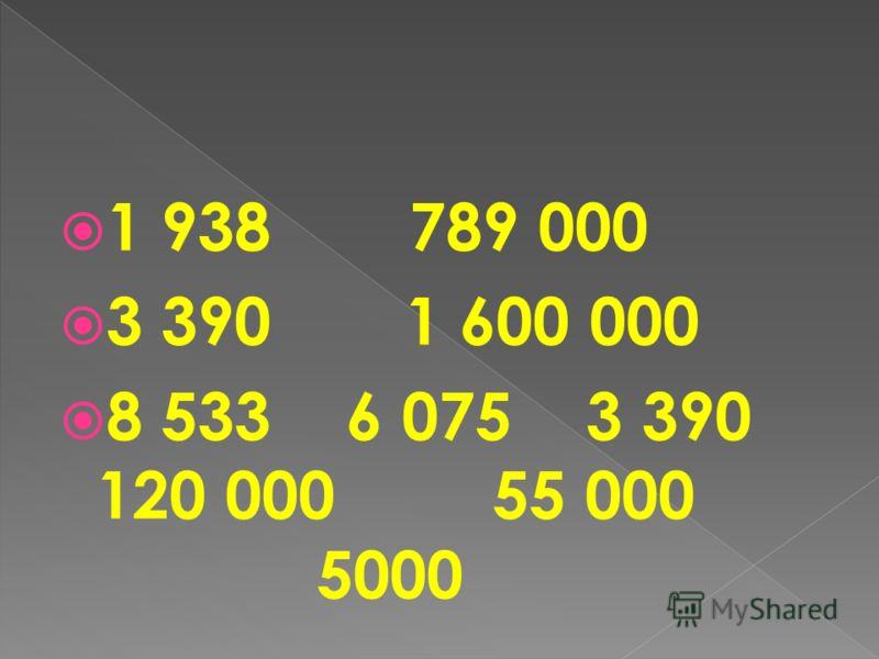 1 938 789 000 3 390 1 600 000 8 533 6 075 3 390 120 000 55 000 5000