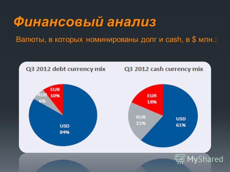 Финансовый анализ Валюты, в которых номинированы долг и cash, в $ млн.: