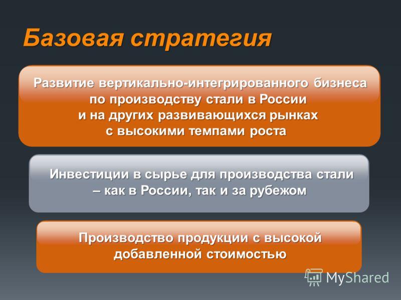 Базовая стратегия Инвестиции в сырье для производства стали Инвестиции в сырье для производства стали – как в России, так и за рубежом Производство продукции с высокой Производство продукции с высокой добавленной стоимостью добавленной стоимостью Раз
