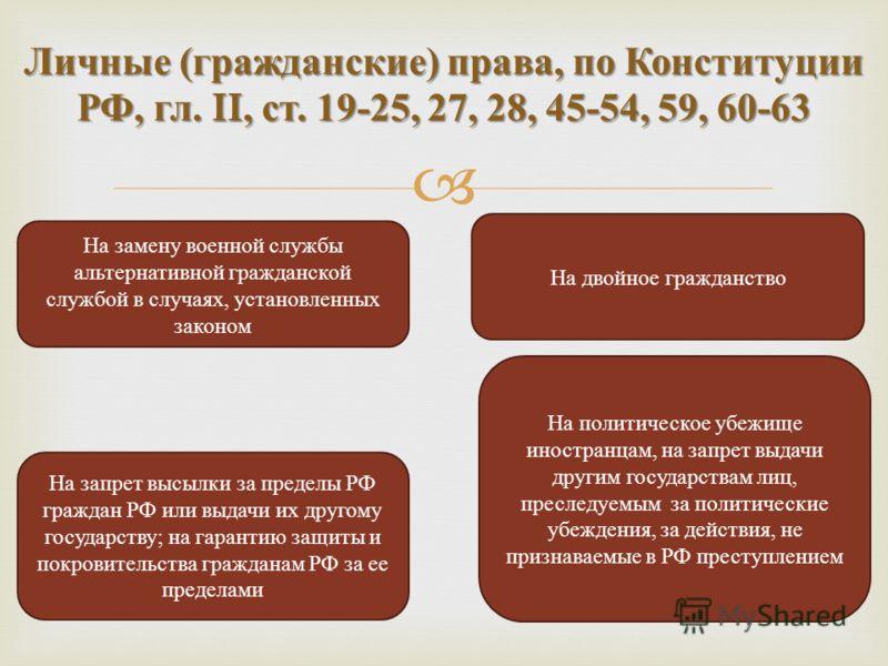 Личные ( гражданские ) права, по Конституции РФ, гл. II, ст. 19-25, 27, 28, 45-54, 59, 60-63 На замену военной службы альтернативной гражданской службой в случаях, установленных законом На запрет высылки за пределы РФ граждан РФ или выдачи их другому