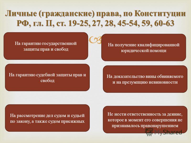 Личные ( гражданские ) права, по Конституции РФ, гл. II, ст. 19-25, 27, 28, 45-54, 59, 60-63 На гарантию государственной защиты прав и свобод На гарантию судебной защиты прав и свобод На рассмотрение дел судом и судьей по закону, а также судом присяж