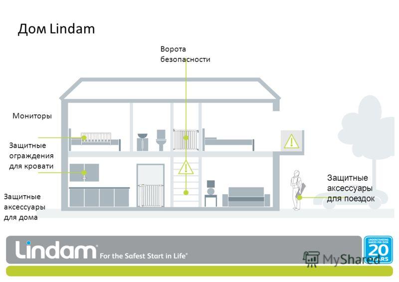 Дом Lindam Bed Rails Ворота безопасности Мониторы Защитные аксессуары для поездок Защитные ограждения для кровати Защитные аксессуары для дома