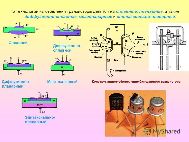 По технологии изготовления транзисторы делятся на сплавные, планарные, а также диффузионно сплавные, мезапланарные и эпитаксиально планарные. Сплавной Диффузионно- сплавной Диффузионно- планарный Мезапланарный Эпитаксиально- планарный Конструктивное