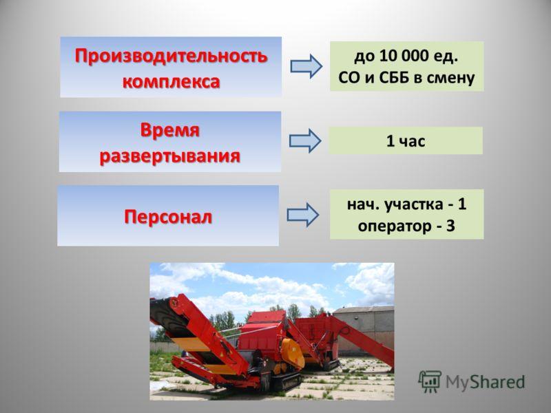 Время развертывания 1 час Производительность комплекса до 10 000 ед. СО и СББ в смену Персонал нач. участка - 1 оператор - 3