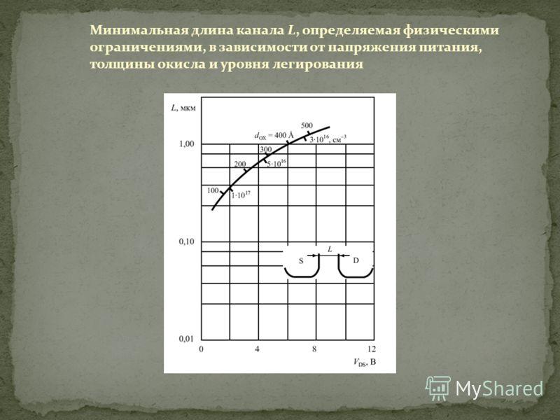 Минимальная длина канала L, определяемая физическими ограничениями, в зависимости от напряжения питания, толщины окисла и уровня легирования