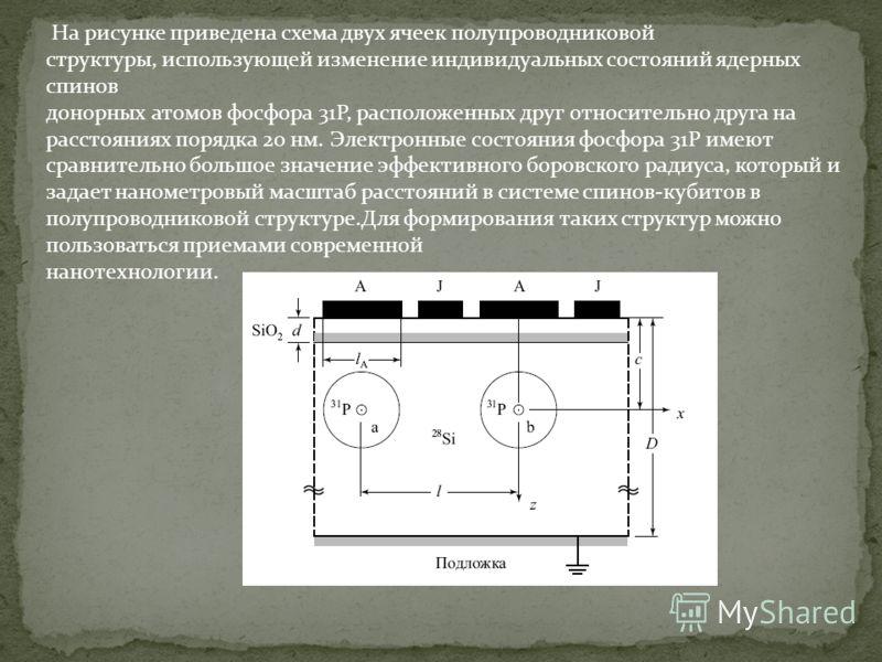На рисунке приведена схема двух ячеек полупроводниковой структуры, использующей изменение индивидуальных состояний ядерных спинов донорных атомов фосфора 31P, расположенных друг относительно друга на расстояниях порядка 20 нм. Электронные состояния ф